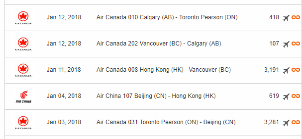Aeroplan Flight miles earned