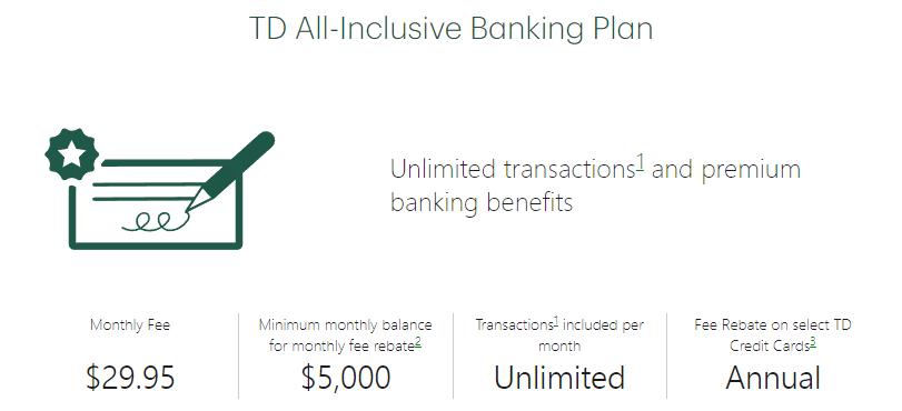 TD Points – CanadianTravelTips